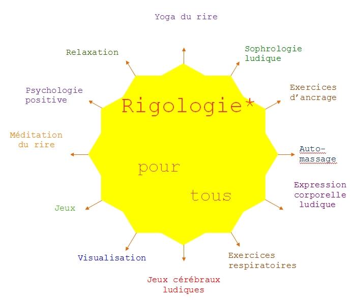 rigologie_pour_tous_v1